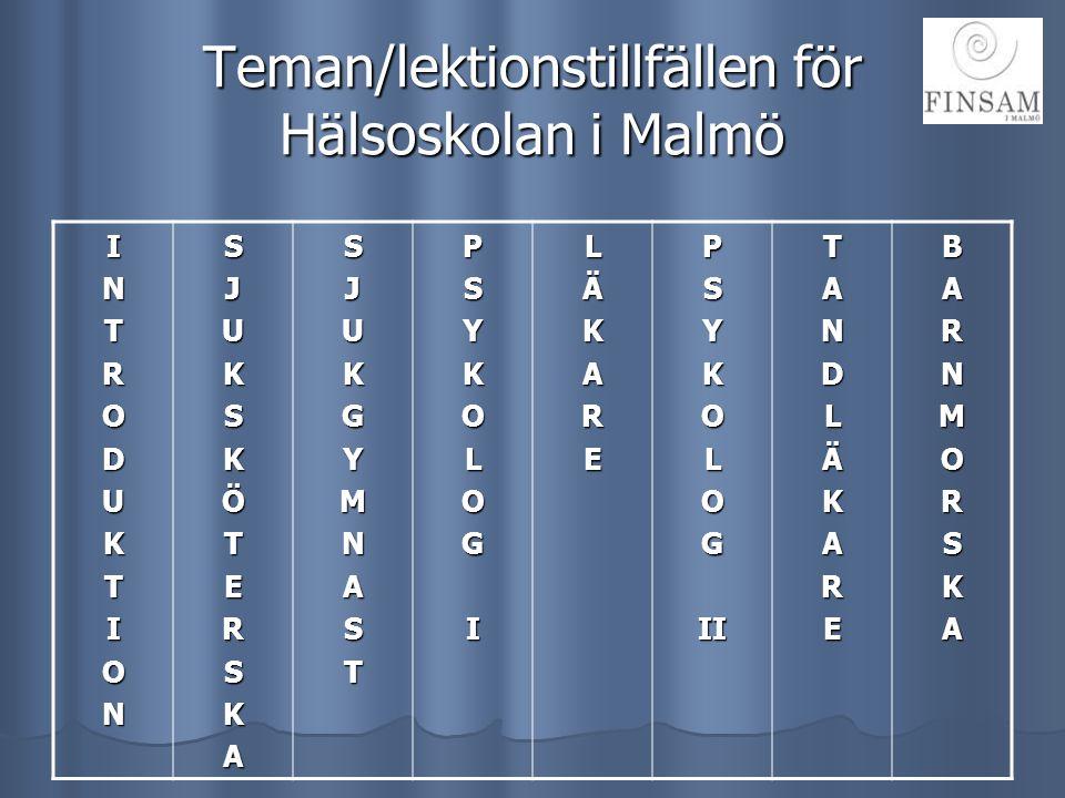 Teman/lektionstillfällen för Hälsoskolan i Malmö