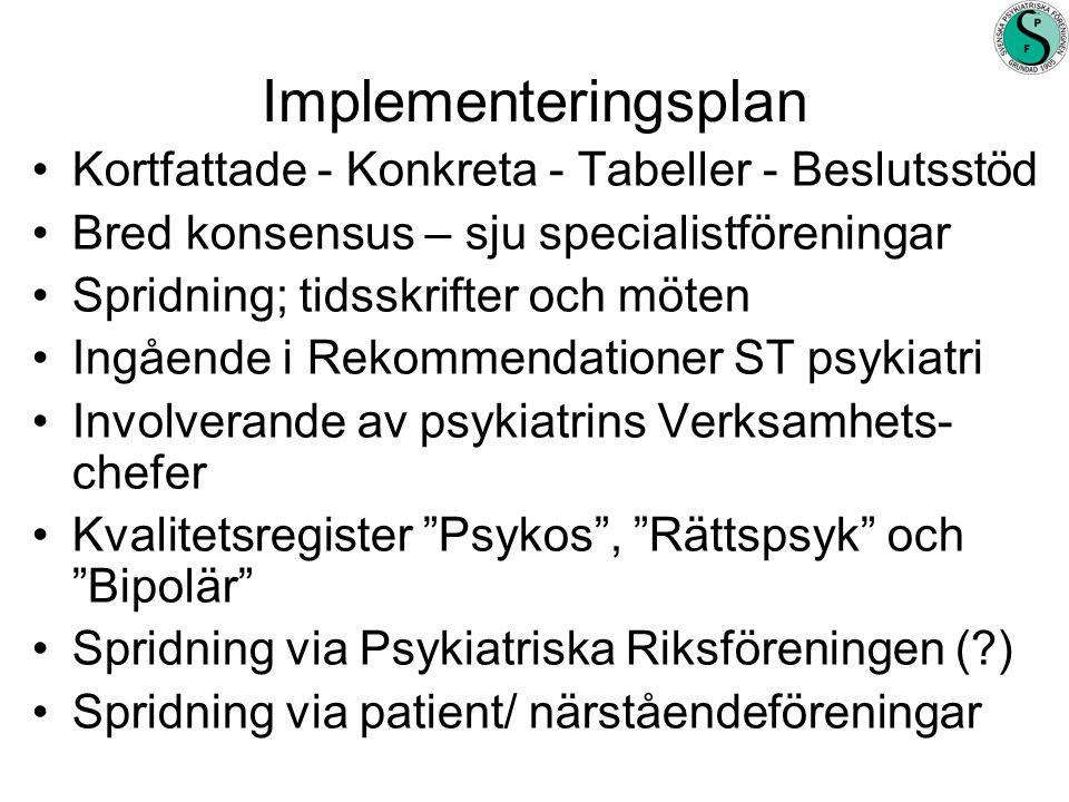 Implementeringsplan Kortfattade - Konkreta - Tabeller - Beslutsstöd