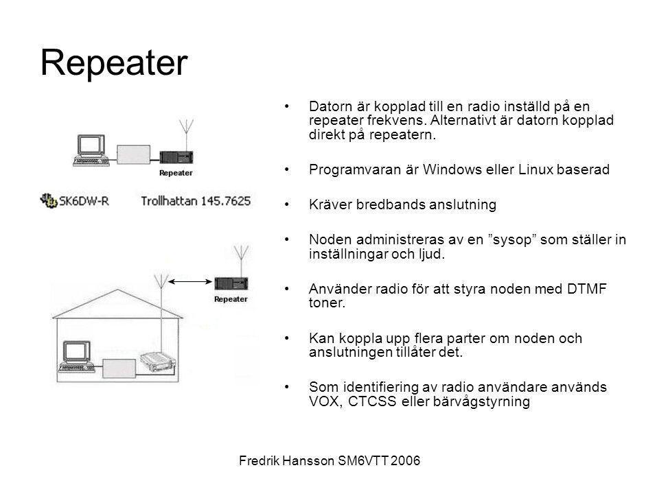 Repeater Datorn är kopplad till en radio inställd på en repeater frekvens. Alternativt är datorn kopplad direkt på repeatern.