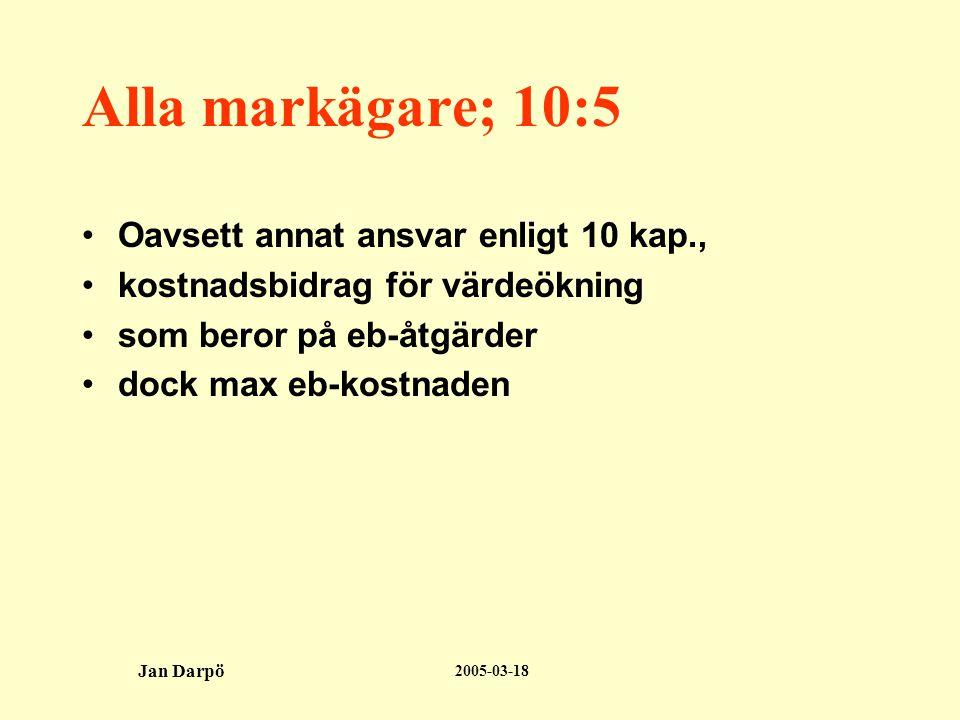 Alla markägare; 10:5 Oavsett annat ansvar enligt 10 kap.,