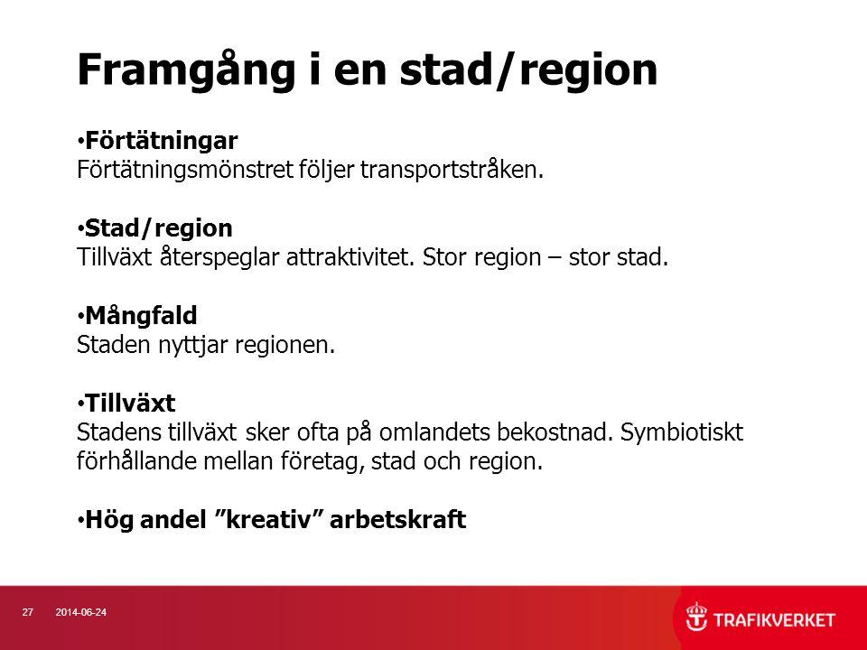 Framgång i en stad/region