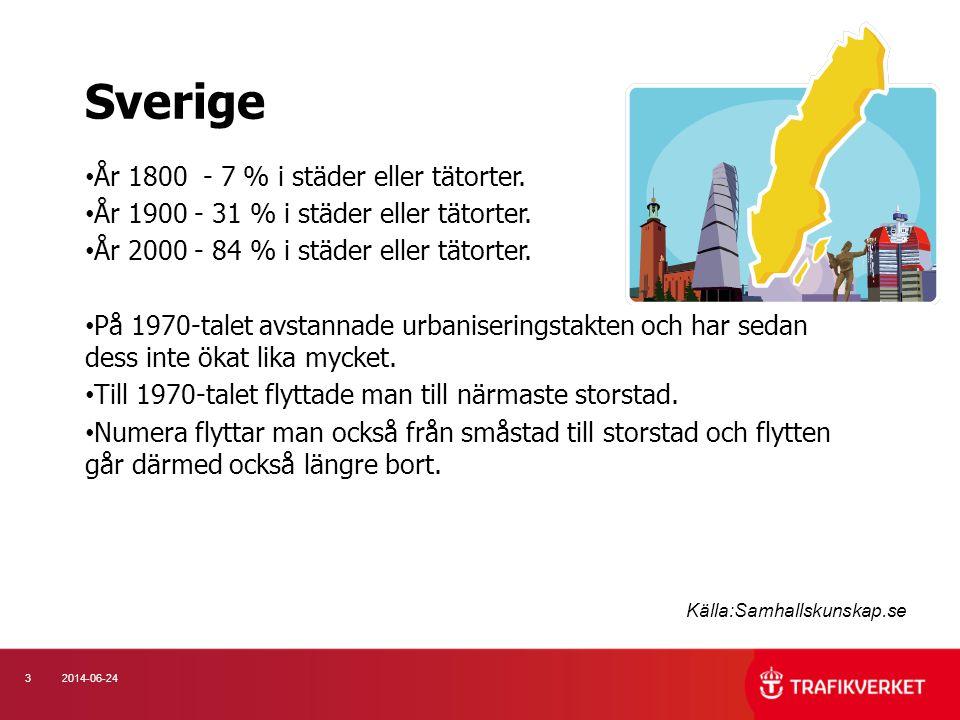 Sverige År 1800 - 7 % i städer eller tätorter.