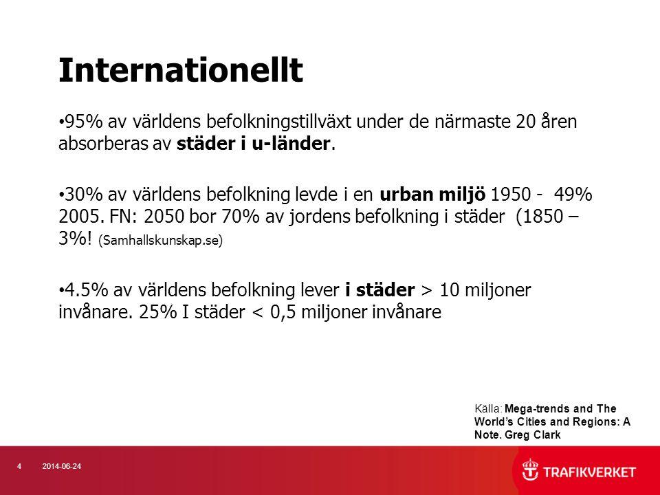 Internationellt 95% av världens befolkningstillväxt under de närmaste 20 åren absorberas av städer i u-länder.