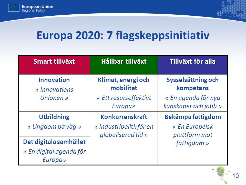 Europa 2020: 7 flagskeppsinitiativ