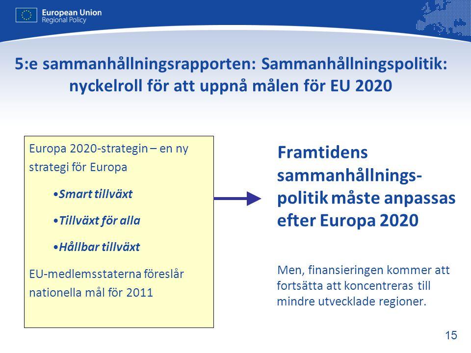 Framtidens sammanhållnings- politik måste anpassas efter Europa 2020
