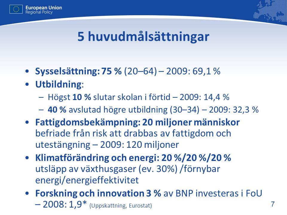 5 huvudmålsättningar Sysselsättning: 75 % (20–64) – 2009: 69,1 %