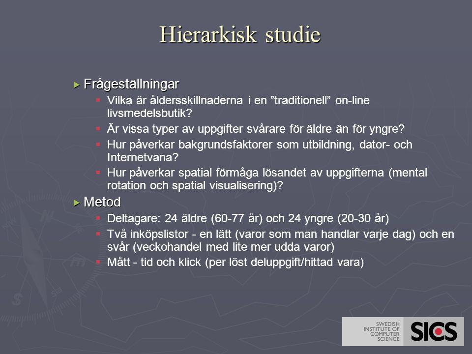 Hierarkisk studie Frågeställningar Metod