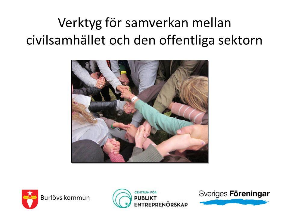 Verktyg för samverkan mellan civilsamhället och den offentliga sektorn