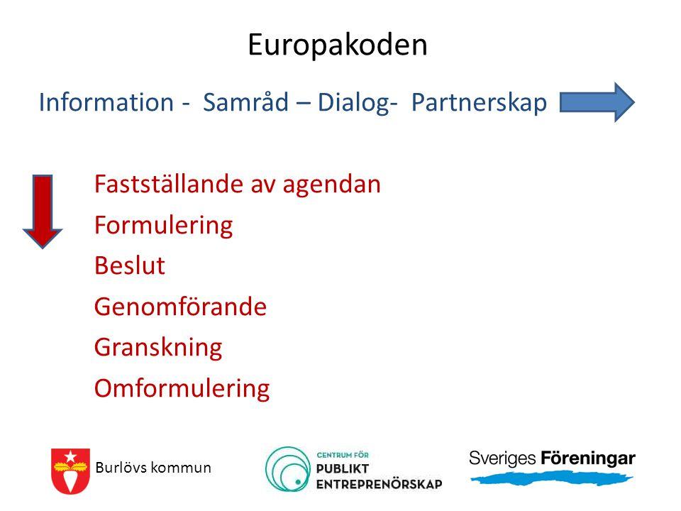 Europakoden Information - Samråd – Dialog- Partnerskap