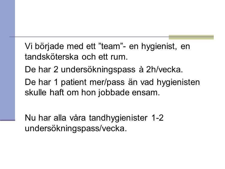 Vi började med ett team - en hygienist, en tandsköterska och ett rum.