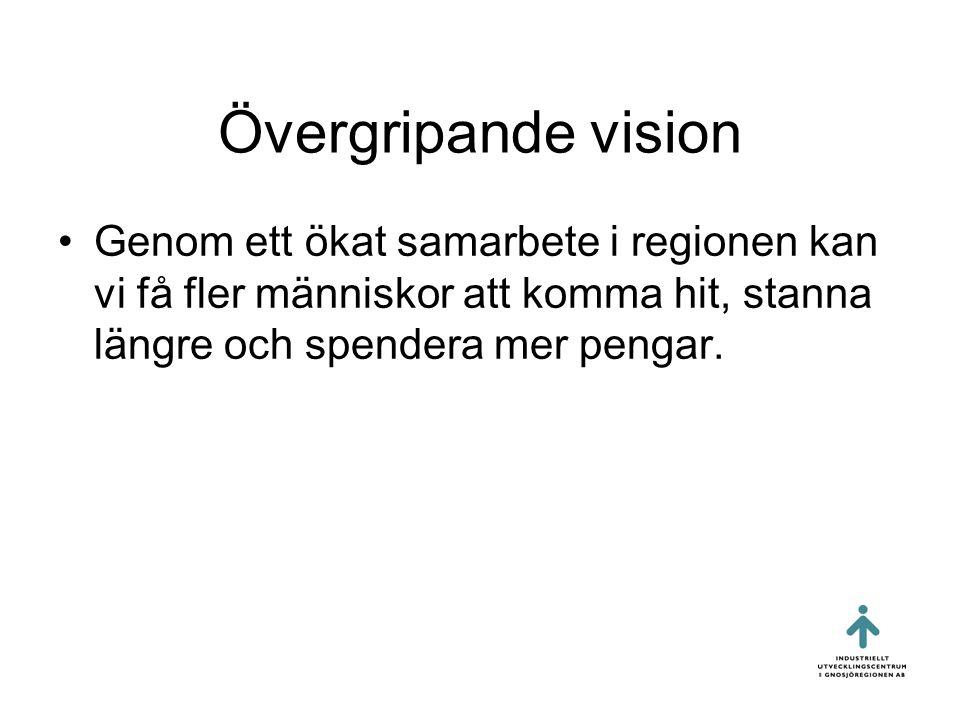 Övergripande vision Genom ett ökat samarbete i regionen kan vi få fler människor att komma hit, stanna längre och spendera mer pengar.
