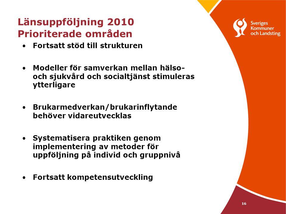 Länsuppföljning 2010 Prioriterade områden