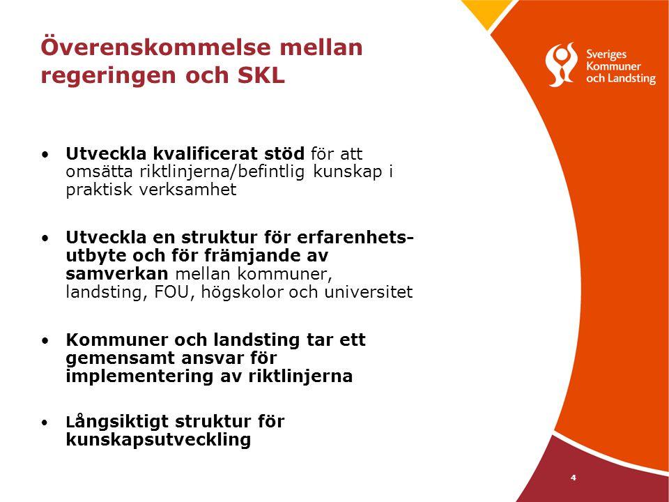 Överenskommelse mellan regeringen och SKL