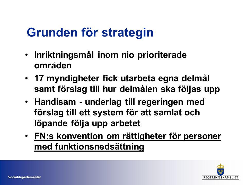 Grunden för strategin Inriktningsmål inom nio prioriterade områden