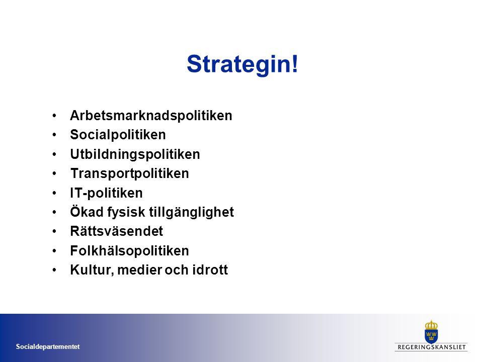 Strategin! Arbetsmarknadspolitiken Socialpolitiken