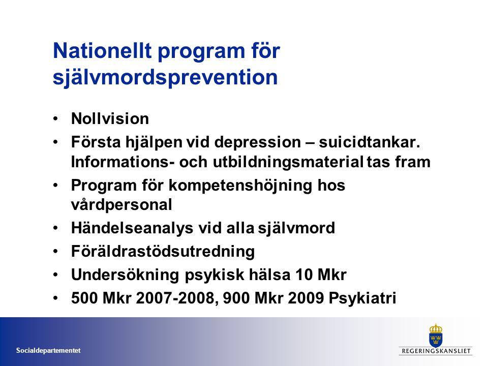 Nationellt program för självmordsprevention