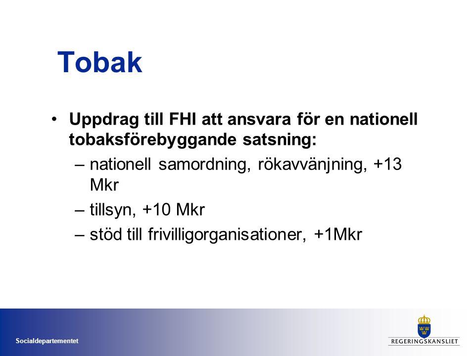 Tobak Uppdrag till FHI att ansvara för en nationell tobaksförebyggande satsning: nationell samordning, rökavvänjning, +13 Mkr.
