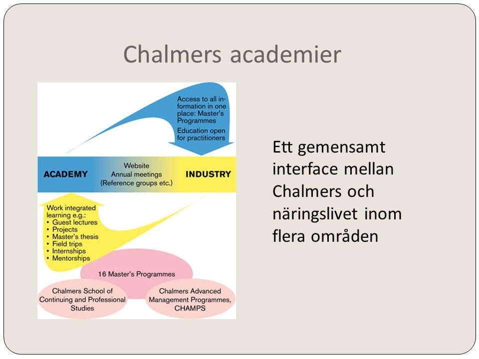 Chalmers academier Ett gemensamt interface mellan Chalmers och