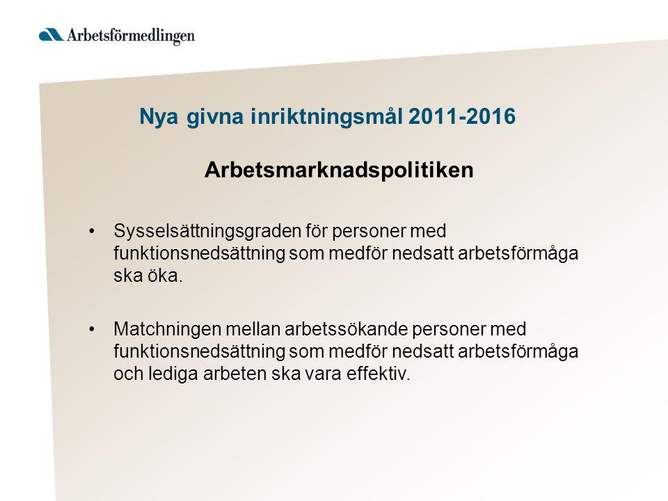 Nya givna inriktningsmål 2011-2016