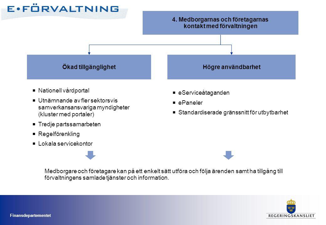 4. Medborgarnas och företagarnas kontakt med förvaltningen