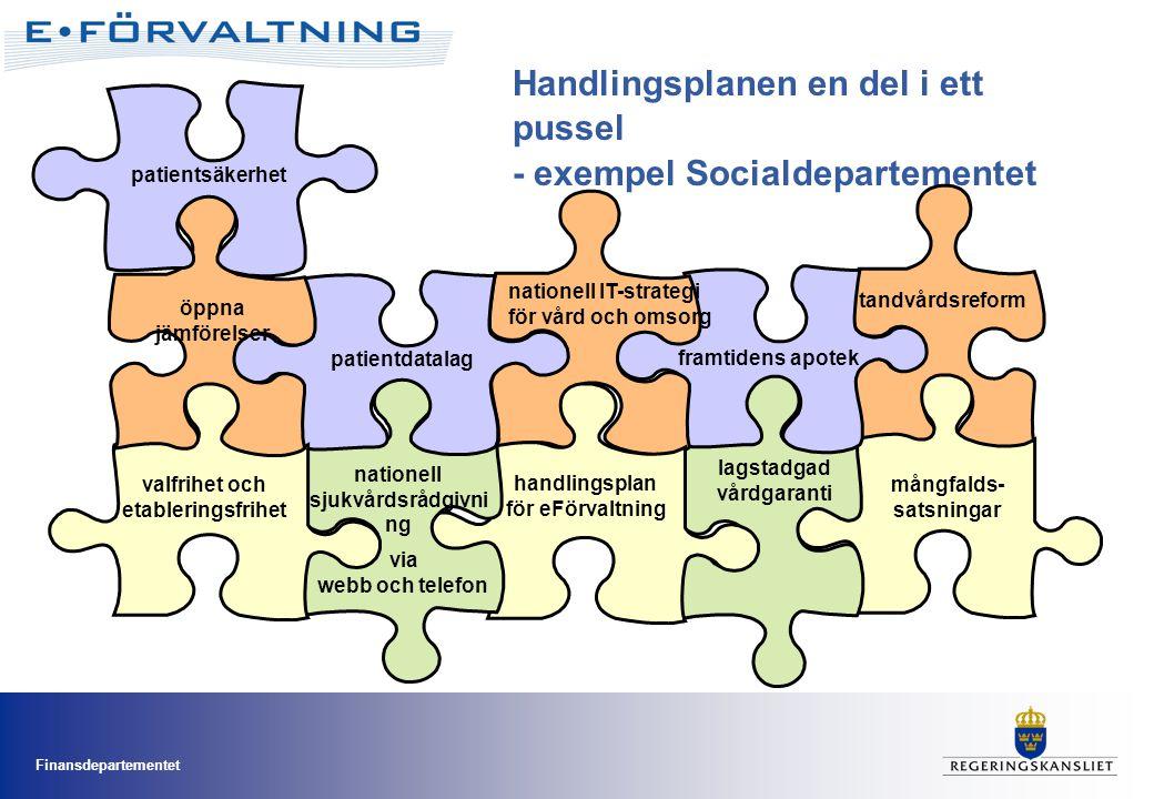 Handlingsplanen en del i ett pussel - exempel Socialdepartementet