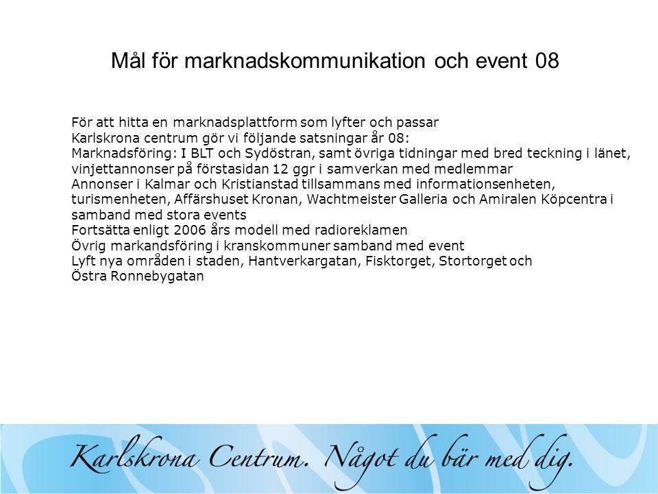 Mål för marknadskommunikation och event 08