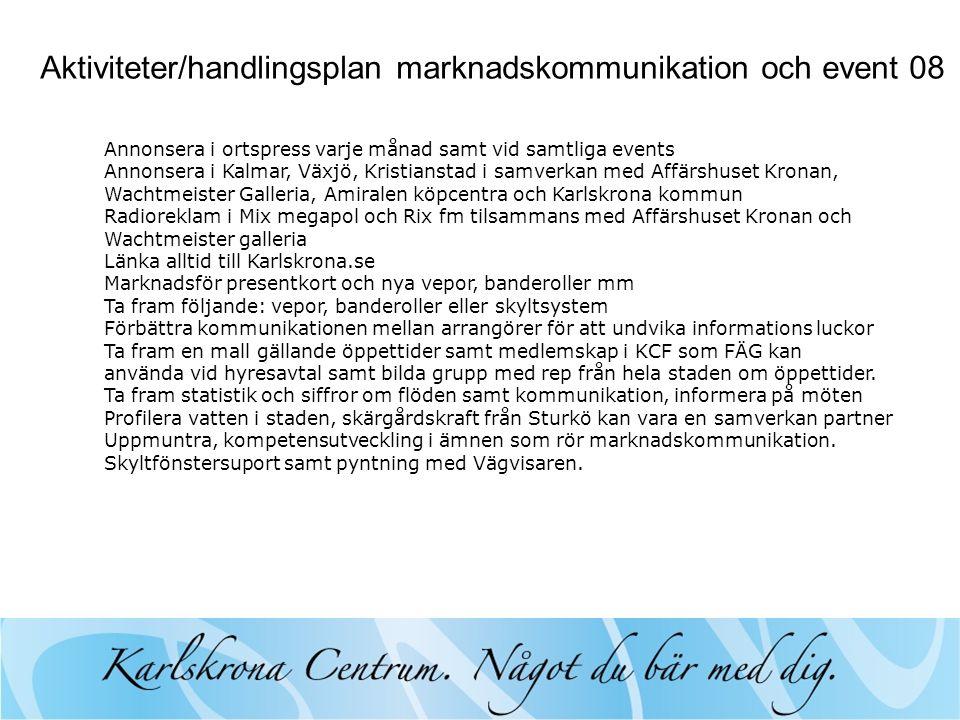Aktiviteter/handlingsplan marknadskommunikation och event 08