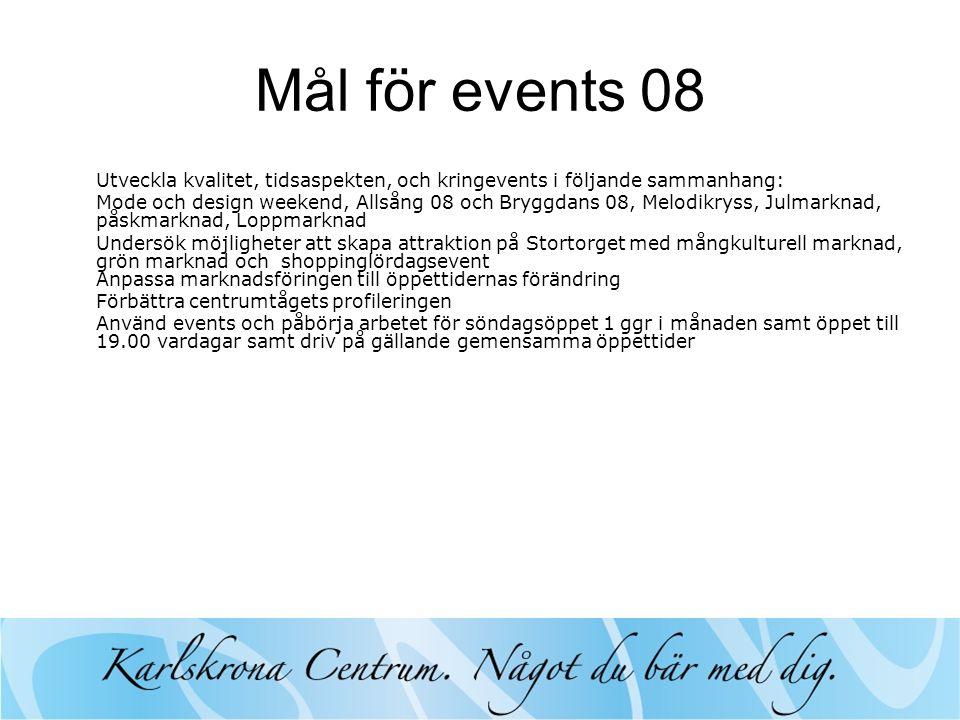 Mål för events 08 Utveckla kvalitet, tidsaspekten, och kringevents i följande sammanhang: