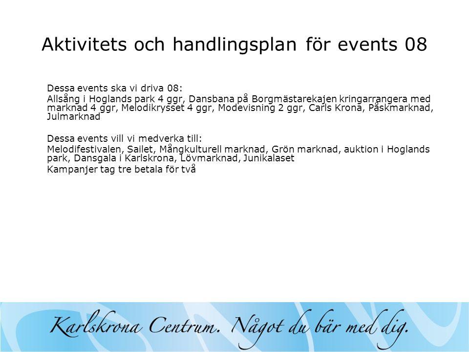 Aktivitets och handlingsplan för events 08