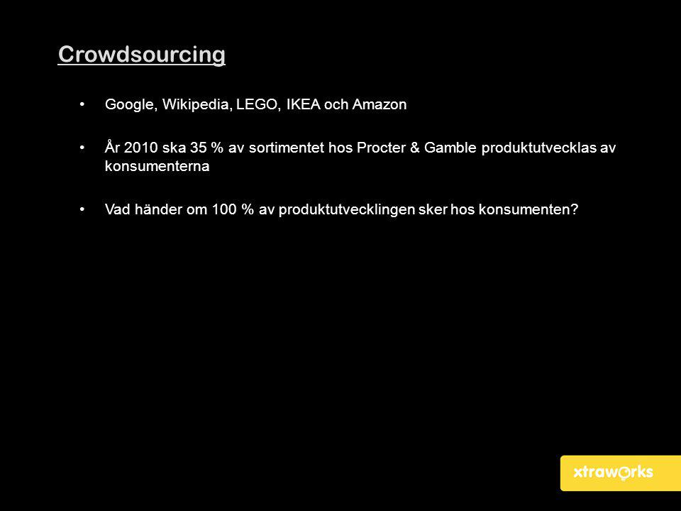 Crowdsourcing Google, Wikipedia, LEGO, IKEA och Amazon