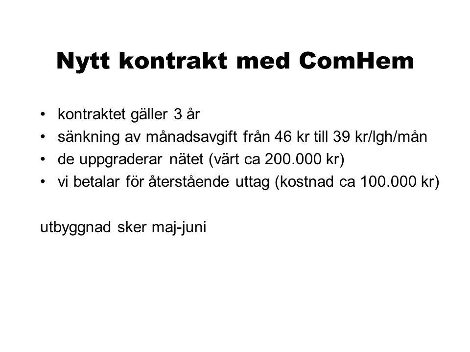 Nytt kontrakt med ComHem