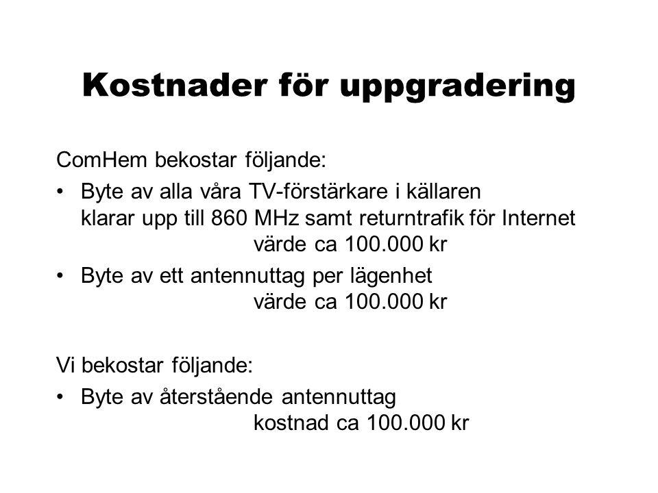 Kostnader för uppgradering