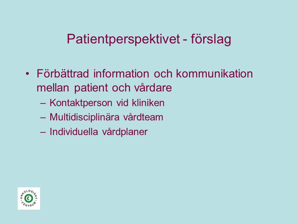 Patientperspektivet - förslag