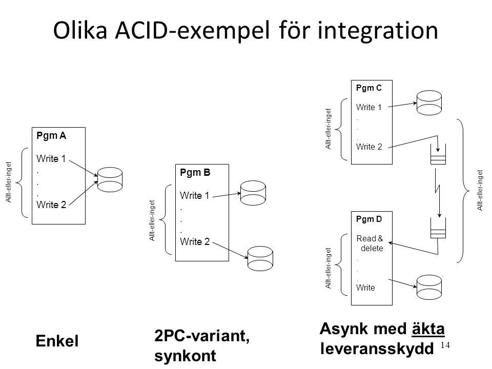 Olika ACID-exempel för integration