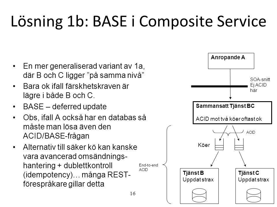 Lösning 1b: BASE i Composite Service
