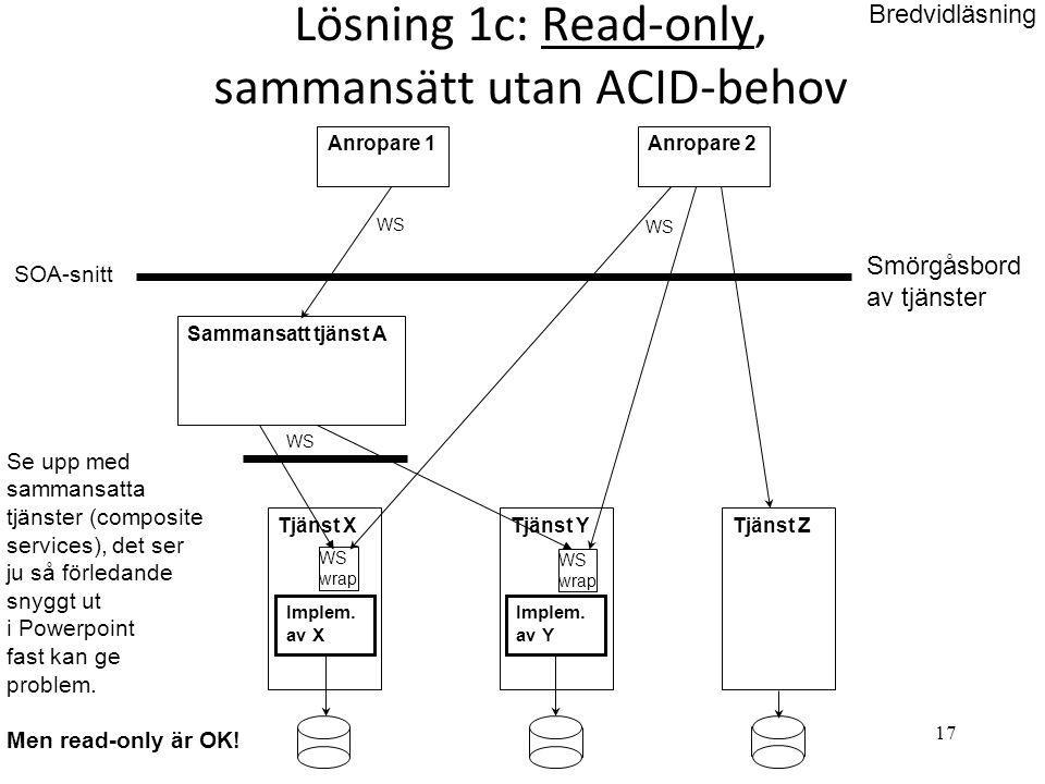 Lösning 1c: Read-only, sammansätt utan ACID-behov