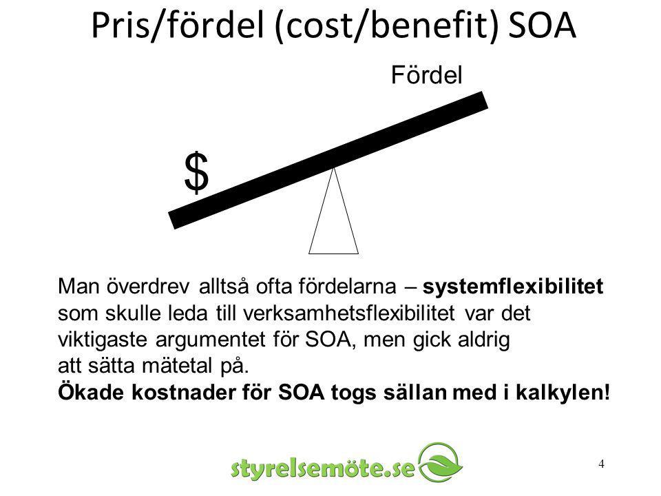 Pris/fördel (cost/benefit) SOA