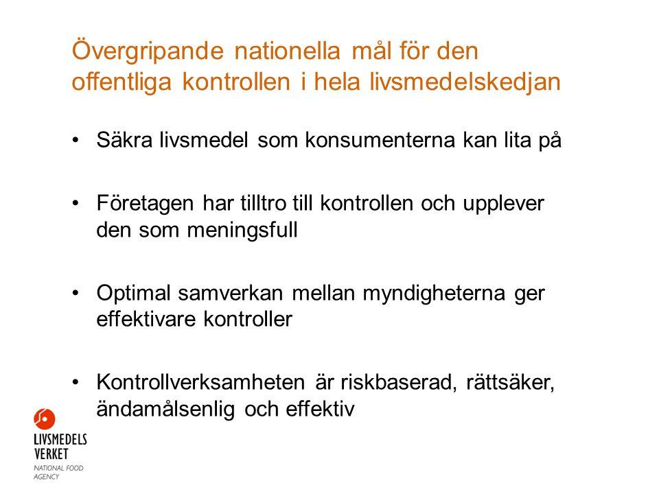 Övergripande nationella mål för den offentliga kontrollen i hela livsmedelskedjan