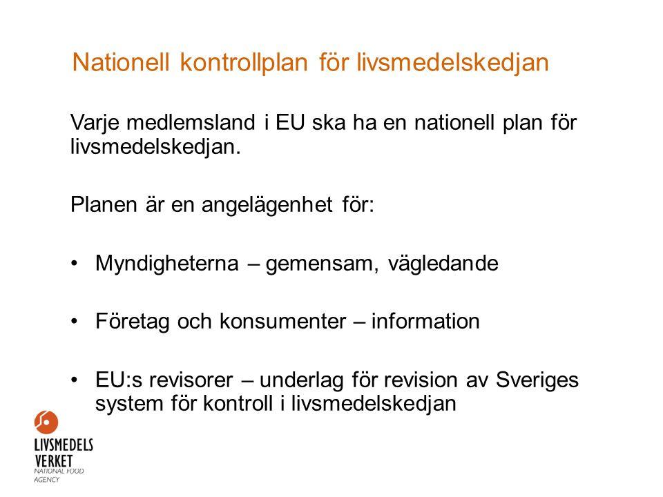 Nationell kontrollplan för livsmedelskedjan