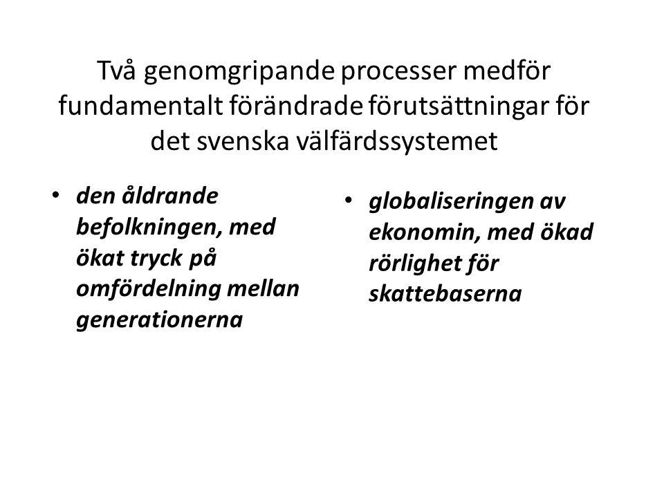 Två genomgripande processer medför fundamentalt förändrade förutsättningar för det svenska välfärdssystemet
