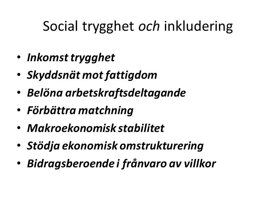 Social trygghet och inkludering