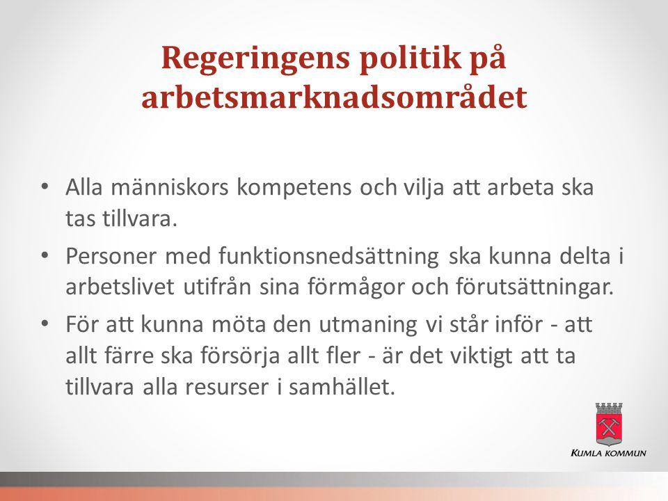 Regeringens politik på arbetsmarknadsområdet