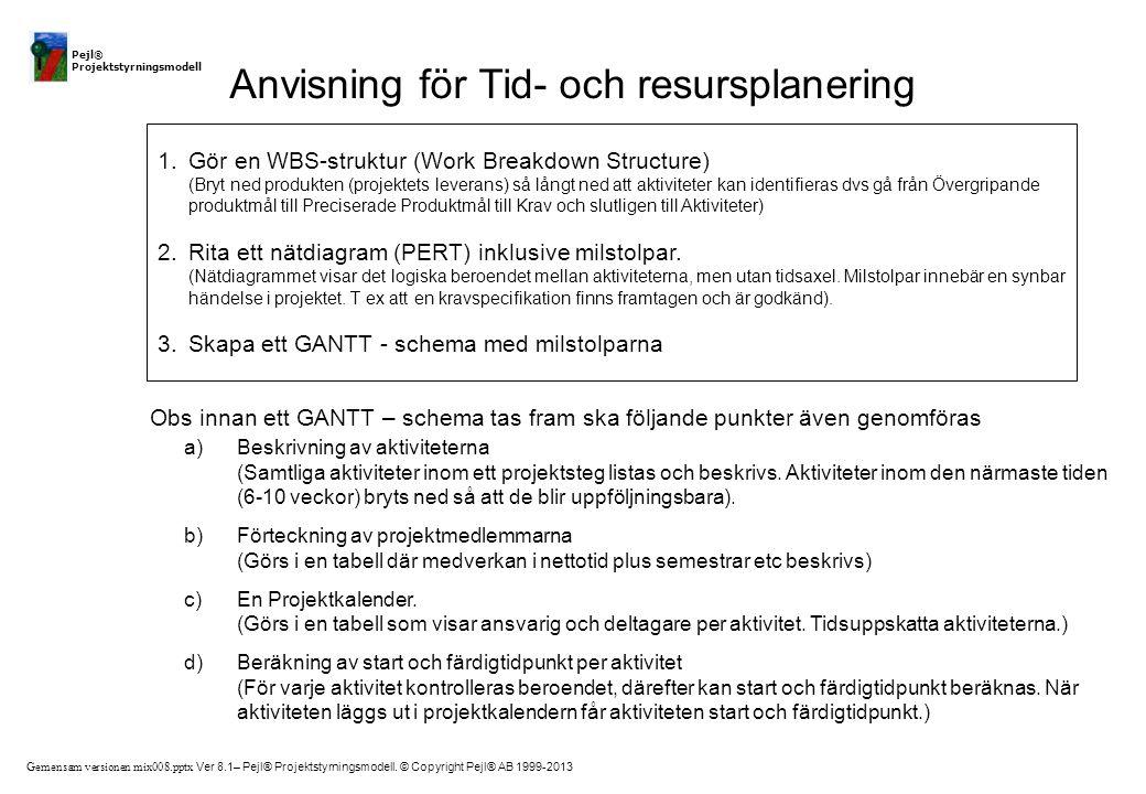 Anvisning för Tid- och resursplanering