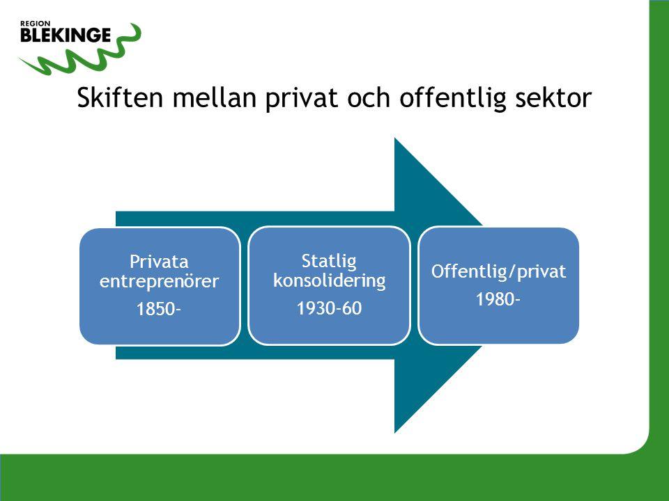 Skiften mellan privat och offentlig sektor