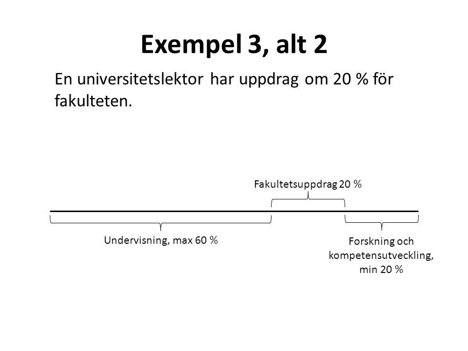 Forskning och kompetensutveckling, min 20 %
