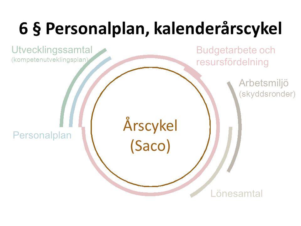 6 § Personalplan, kalenderårscykel