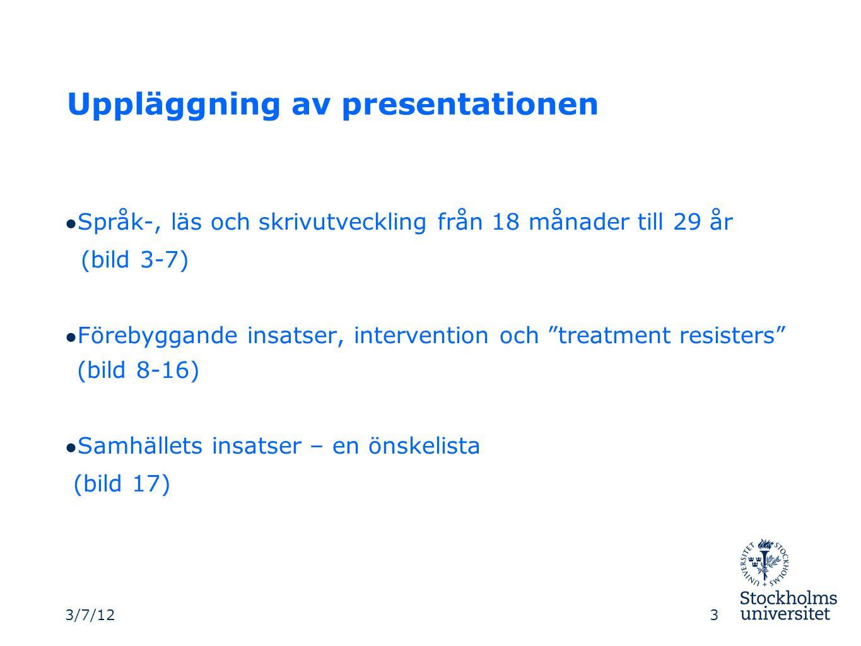 Uppläggning av presentationen