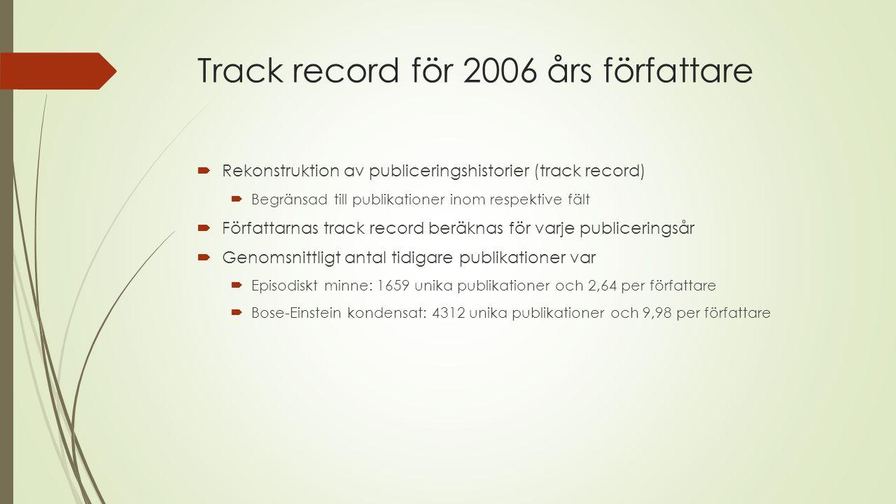 Track record för 2006 års författare