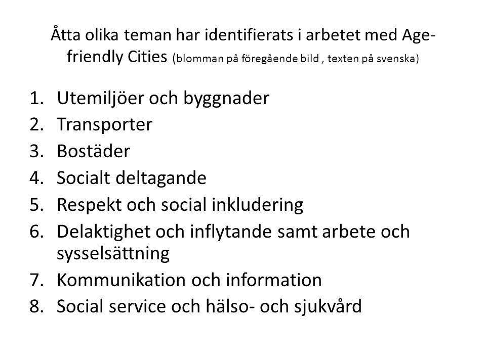 Utemiljöer och byggnader Transporter Bostäder Socialt deltagande