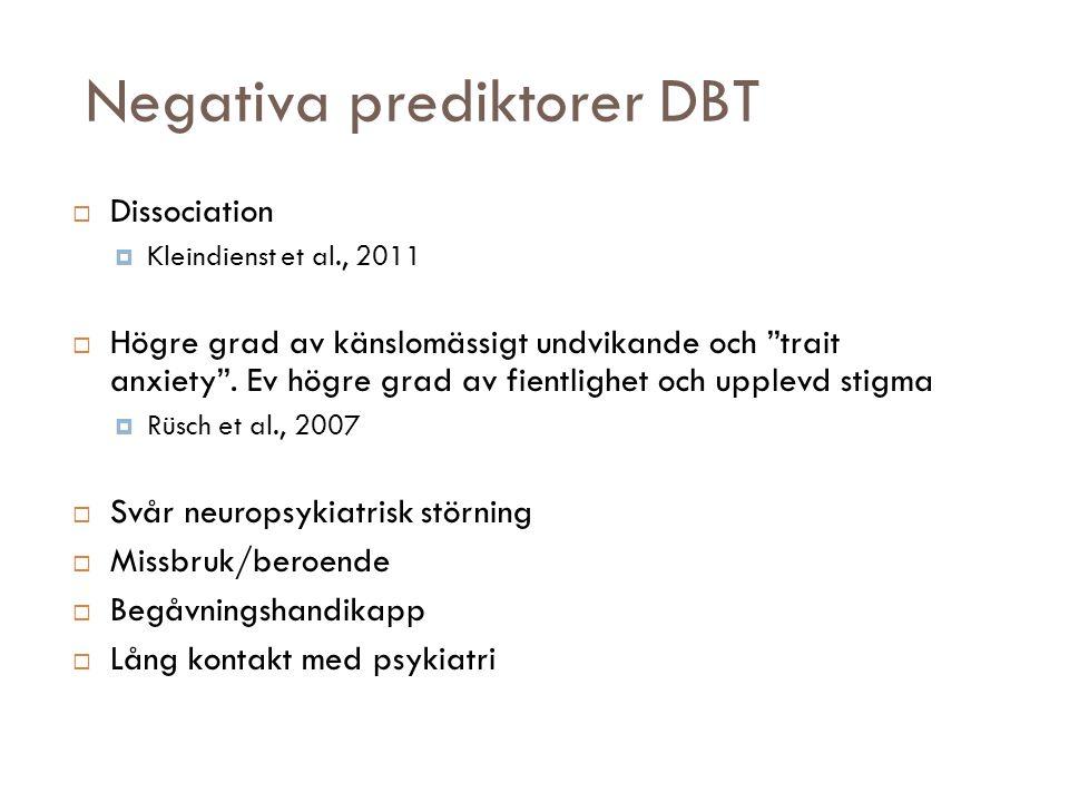 Negativa prediktorer DBT